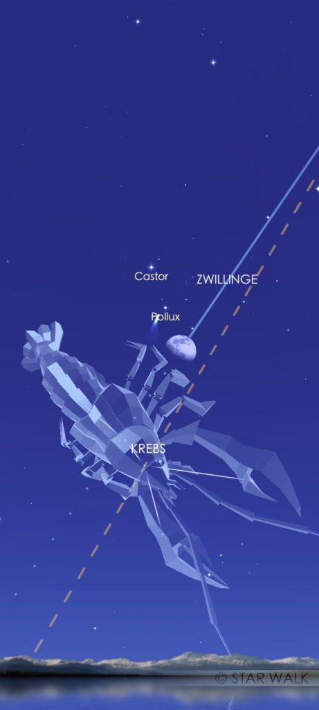 siderischer vedischer Mondkalender Pushya